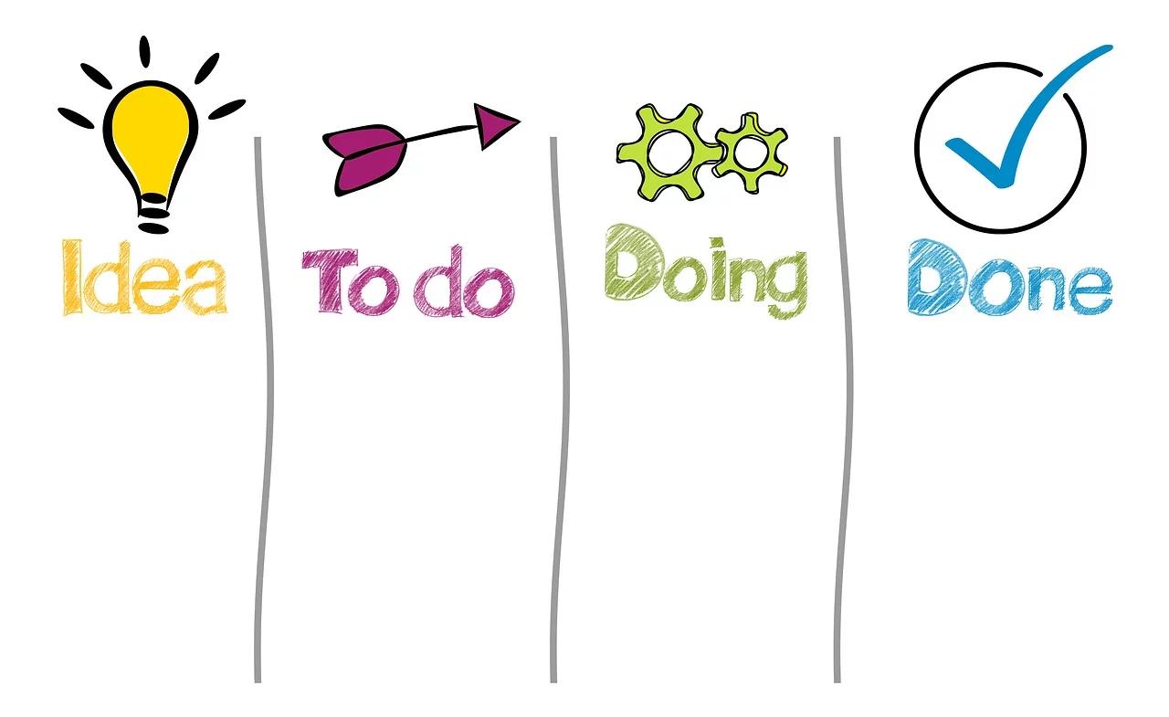 Zeitmanagement lernen